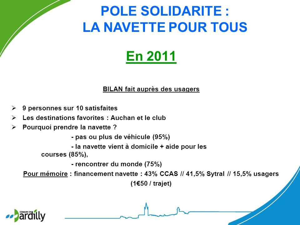 POLE SOLIDARITE : LA NAVETTE POUR TOUS En 2011 BILAN fait auprès des usagers 9 personnes sur 10 satisfaites Les destinations favorites : Auchan et le
