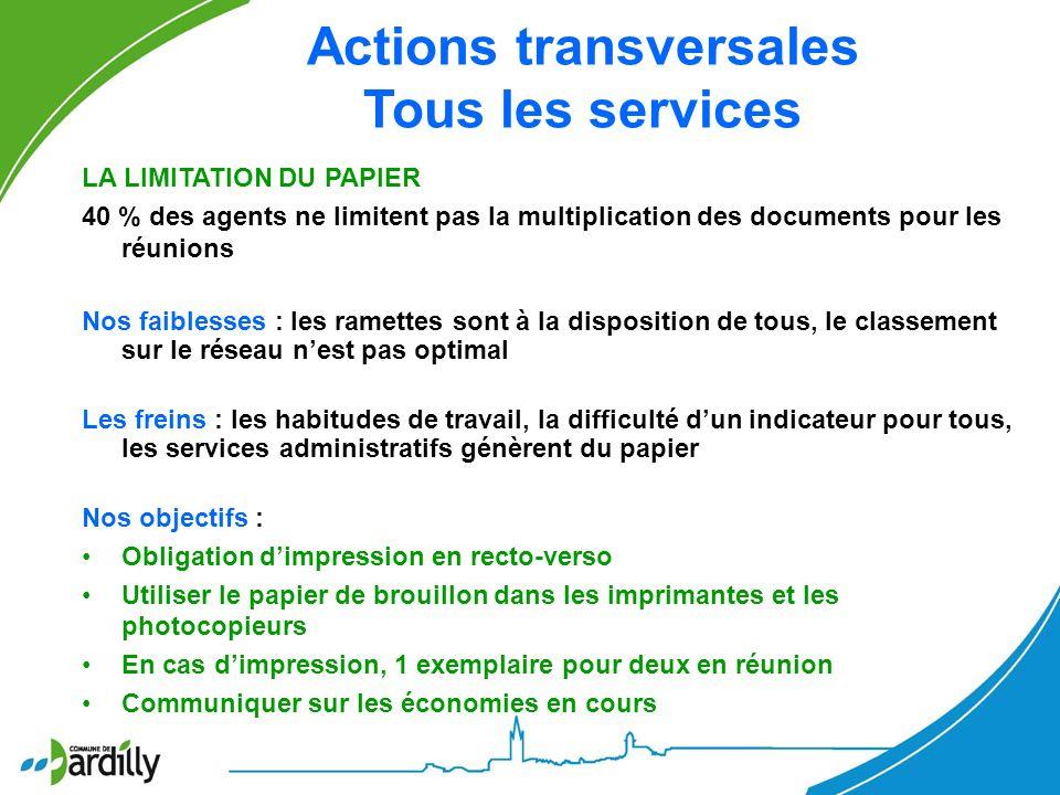 Actions transversales Tous les services LA LIMITATION DU PAPIER 40 % des agents ne limitent pas la multiplication des documents pour les réunions Nos