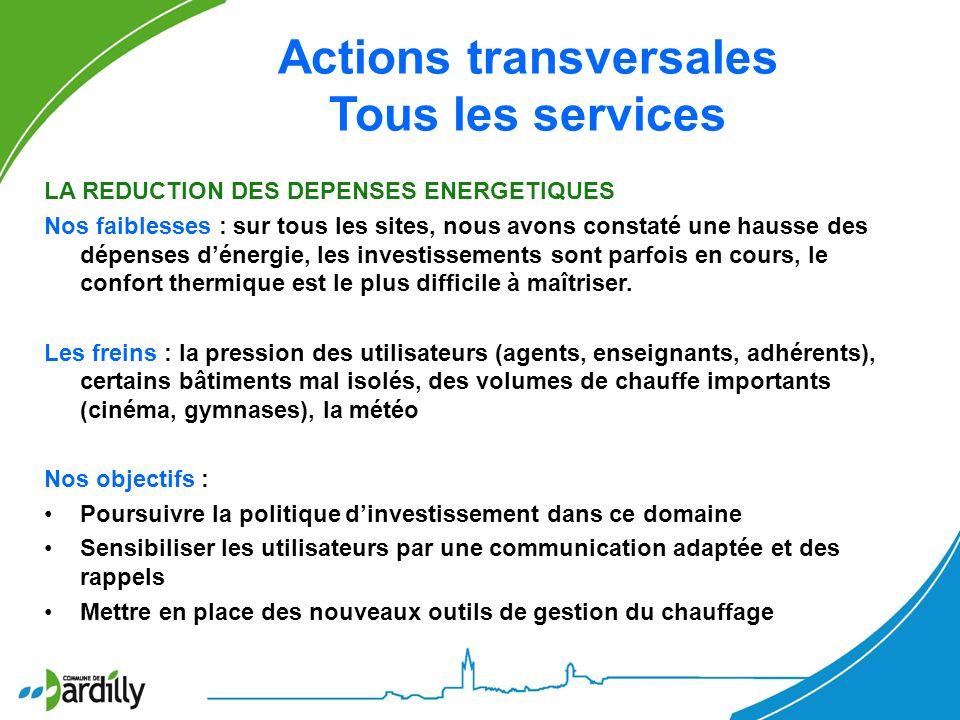 Actions transversales Tous les services LA REDUCTION DES DEPENSES ENERGETIQUES Nos faiblesses : sur tous les sites, nous avons constaté une hausse des