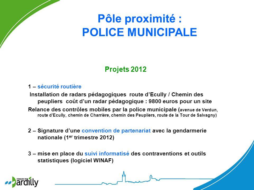 Pôle proximité : POLICE MUNICIPALE Projets 2012 1 – sécurité routière Installation de radars pédagogiques route dEcully / Chemin des peupliers coût du