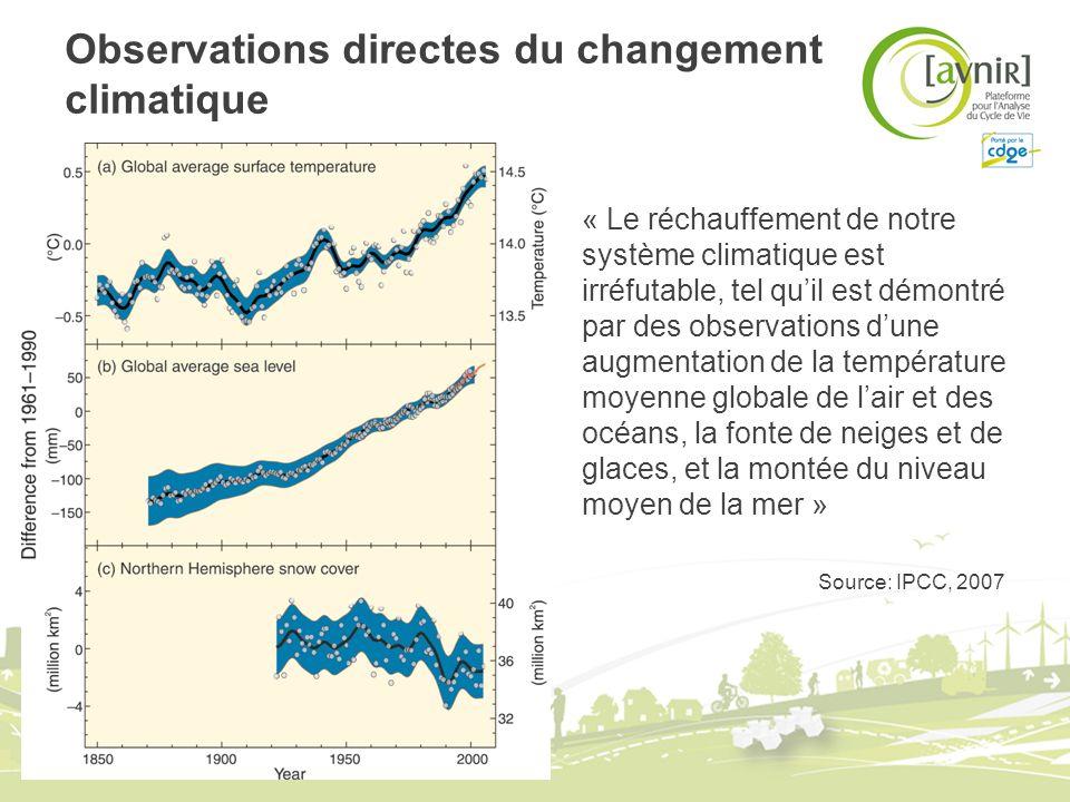 Observations du changement climatique Source: IPCC, 2007