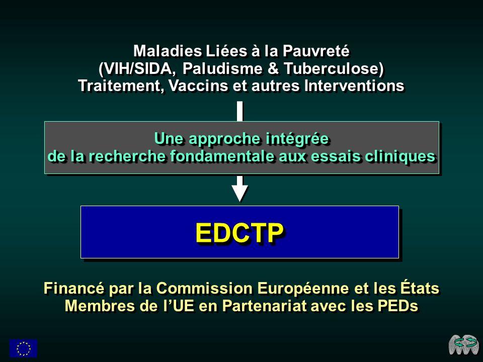 Financé par la Commission Européenne et les États Membres de lUE en Partenariat avec les PEDs EDCTPEDCTP Maladies Liées à la Pauvreté (VIH/SIDA, Paludisme & Tuberculose) Traitement, Vaccins et autres Interventions Maladies Liées à la Pauvreté (VIH/SIDA, Paludisme & Tuberculose) Traitement, Vaccins et autres Interventions Une approche intégrée de la recherche fondamentale aux essais cliniques Une approche intégrée de la recherche fondamentale aux essais cliniques