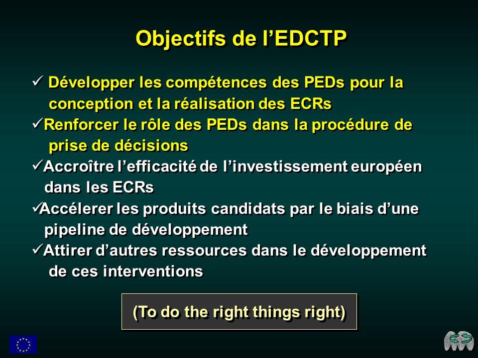 Objectifs de lEDCTP Développer les compétences des PEDs pour la conception et la réalisation des ECRs Renforcer le rôle des PEDs dans la procédure de prise de décisions Accroître lefficacité de linvestissement européen dans les ECRs Accélerer les produits candidats par le biais dune pipeline de développement Attirer dautres ressources dans le développement de ces interventions Développer les compétences des PEDs pour la conception et la réalisation des ECRs Renforcer le rôle des PEDs dans la procédure de prise de décisions Accroître lefficacité de linvestissement européen dans les ECRs Accélerer les produits candidats par le biais dune pipeline de développement Attirer dautres ressources dans le développement de ces interventions (To do the right things right)