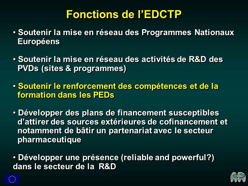 Fonctions de lEDCTP Soutenir la mise en réseau des Programmes Nationaux Européens Soutenir la mise en réseau des activités de R&D des PVDs (sites & programmes) Soutenir le renforcement des compétences et de la formation dans les PEDs Développer des plans de financement susceptibles dattirer des sources extérieures de cofinancement et notamment de bâtir un partenariat avec le secteur pharmaceutique Développer une présence (reliable and powerful?) dans le secteur de la R&D Soutenir la mise en réseau des Programmes Nationaux Européens Soutenir la mise en réseau des activités de R&D des PVDs (sites & programmes) Soutenir le renforcement des compétences et de la formation dans les PEDs Développer des plans de financement susceptibles dattirer des sources extérieures de cofinancement et notamment de bâtir un partenariat avec le secteur pharmaceutique Développer une présence (reliable and powerful?) dans le secteur de la R&D