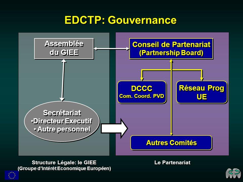 Le Partenariat Structure Légale: le GIEE (Groupe dIntérêt Economique Européen) Structure Légale: le GIEE (Groupe dIntérêt Economique Européen) EDCTP: