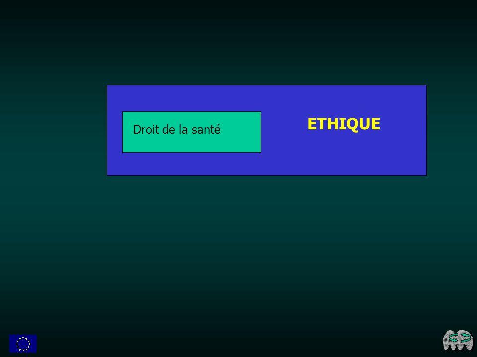 Droit de la santé ETHIQUE