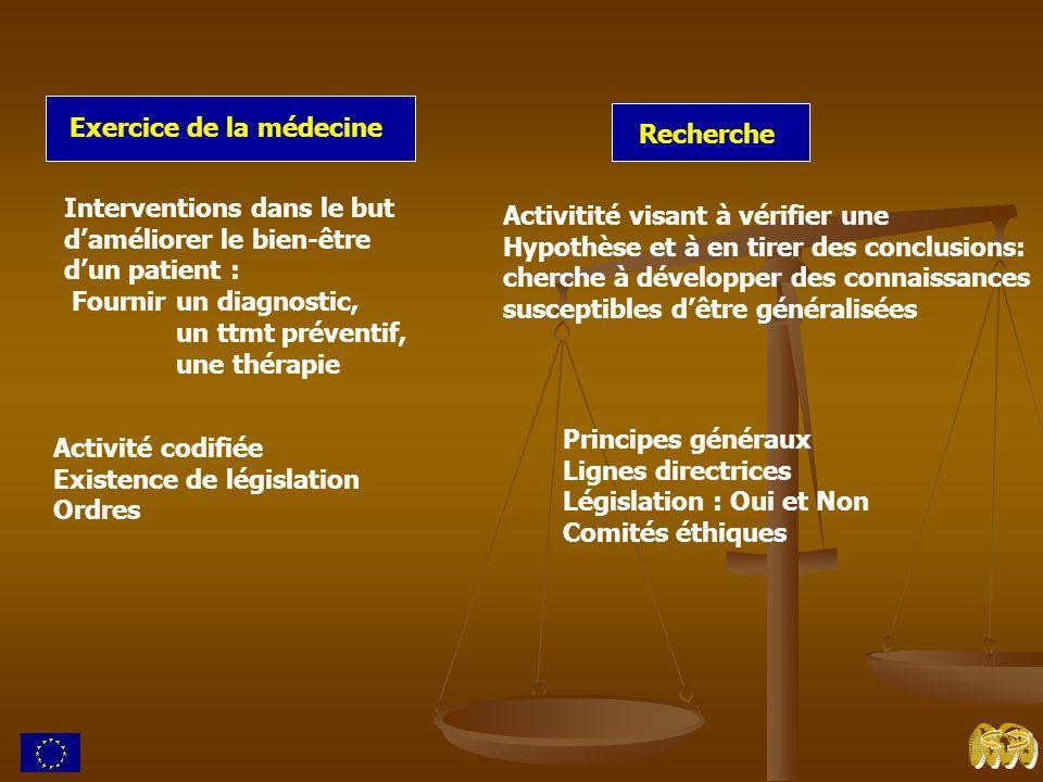Exercice de la médecine Recherche Interventions dans le but daméliorer le bien-être dun patient : Fournir un diagnostic, un ttmt préventif, une thérap