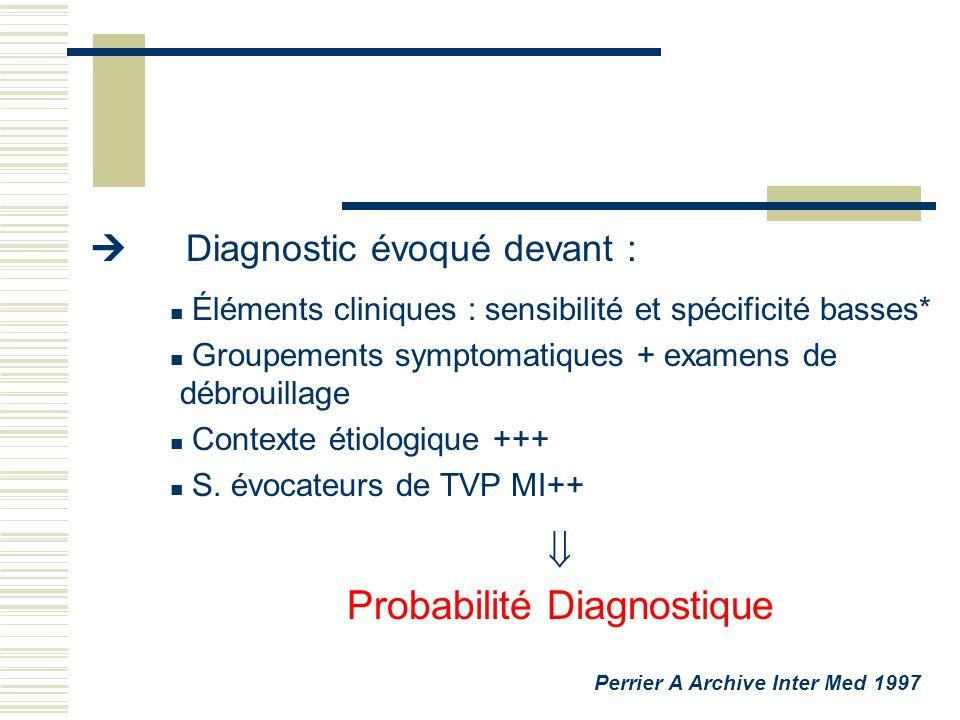 Diagnostic évoqué devant : Éléments cliniques : sensibilité et spécificité basses* Groupements symptomatiques + examens de débrouillage Contexte étiol