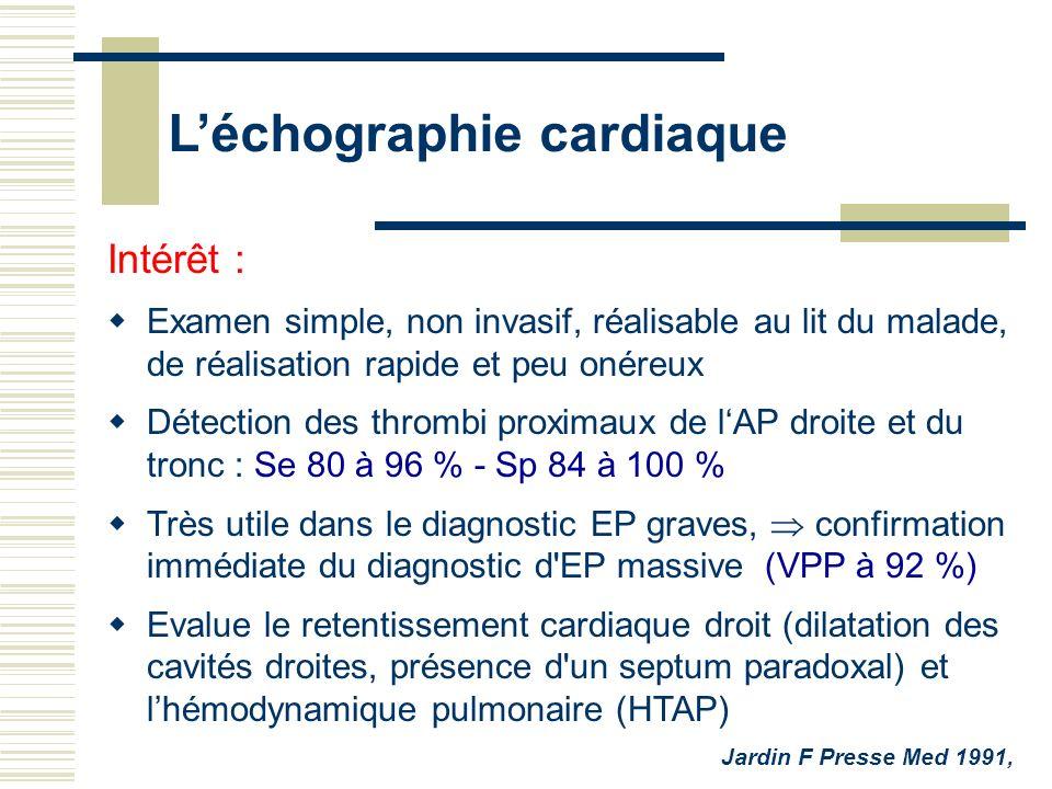 Léchographie cardiaque Intérêt : Examen simple, non invasif, réalisable au lit du malade, de réalisation rapide et peu onéreux Détection des thrombi p