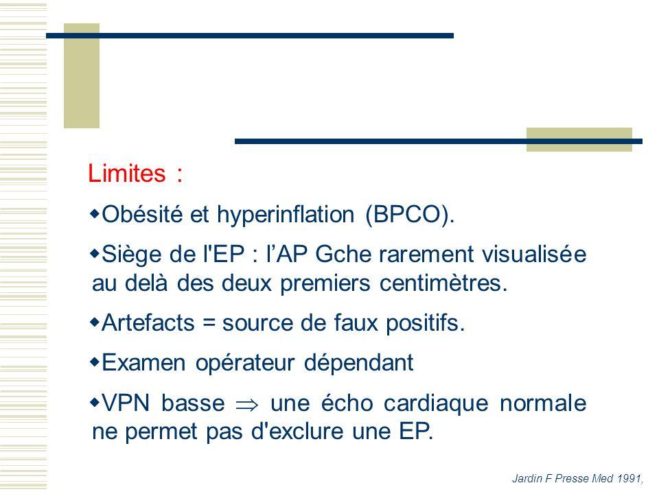 Limites : Obésité et hyperinflation (BPCO). Siège de l'EP : lAP Gche rarement visualisée au delà des deux premiers centimètres. Artefacts = source de