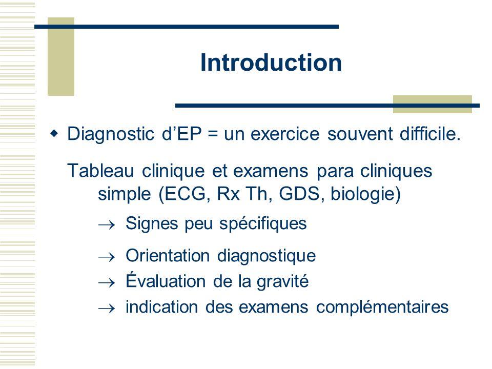 Probabilité Diagnostique ElémentPoint ATCD de TVP ou dEP+2 FC > 100/mn+1 Chirurgie récente+3 Age (ans) :60-79 80 +1 +2 PaCO 2 <6.5 Kpa 6.5-7.99 Kpa 8-9.49 Kpa 9.5-10.99 Kpa +4 +3 +2 +1 Atélectasie+1 Surélévation dune coupole diaphragmatique+1