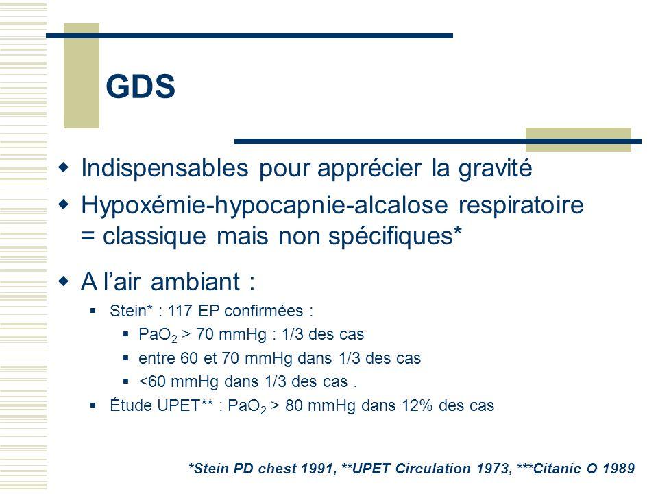 GDS Indispensables pour apprécier la gravité Hypoxémie-hypocapnie-alcalose respiratoire = classique mais non spécifiques* A lair ambiant : Stein* : 11