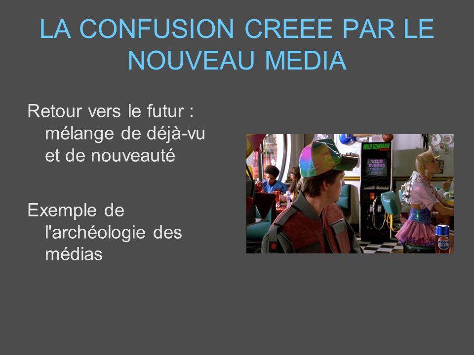 LA CONFUSION CREEE PAR LE NOUVEAU MEDIA Retour vers le futur : mélange de déjà-vu et de nouveauté Exemple de l'archéologie des médias