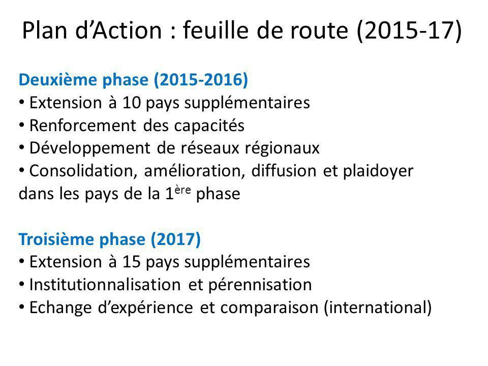 Plan dAction : feuille de route (2015-17) Deuxième phase (2015-2016) Extension à 10 pays supplémentaires Renforcement des capacités Développement de r