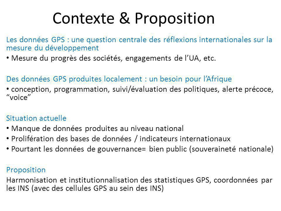 Recommandations Validation de lapproche proposée 5 pays-pilotes : expression dintérêt Mise en place dUnités GPS dans les INS et à la Division Statistique de la commission de lUA