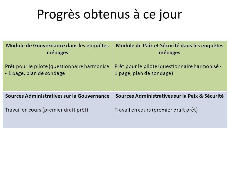 Progrès obtenus à ce jour Module de Gouvernance dans les enquêtes ménages Prêt pour le pilote (questionnaire harmonisé - 1 page, plan de sondage Modul
