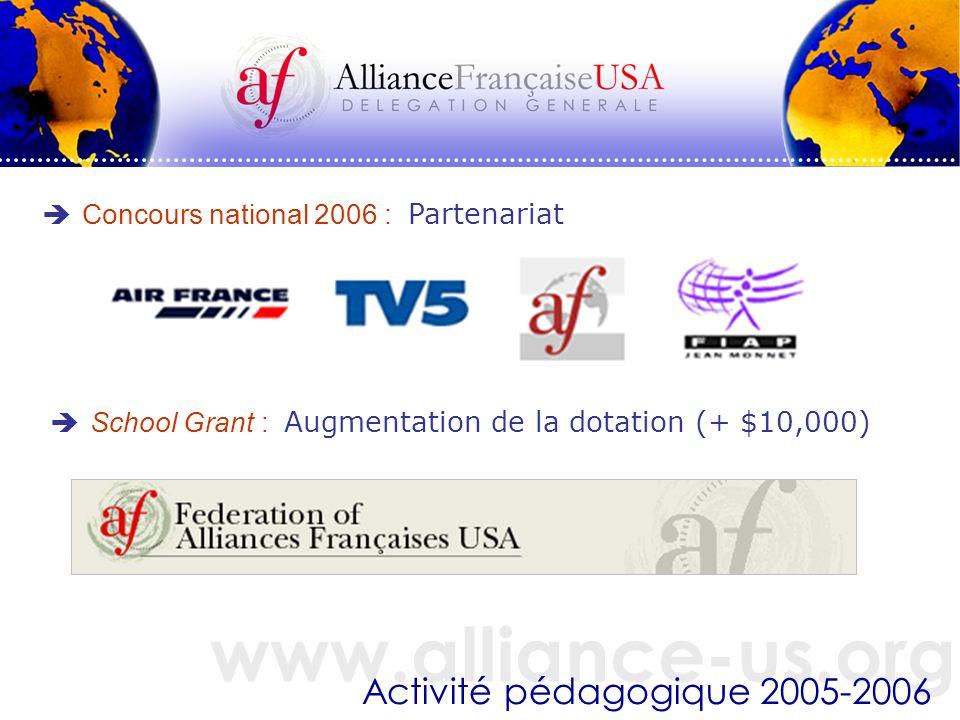 www.alliance-us.org Activité pédagogique 2005-2006 Concours national 2006 : Partenariat School Grant : Augmentation de la dotation (+ $10,000)