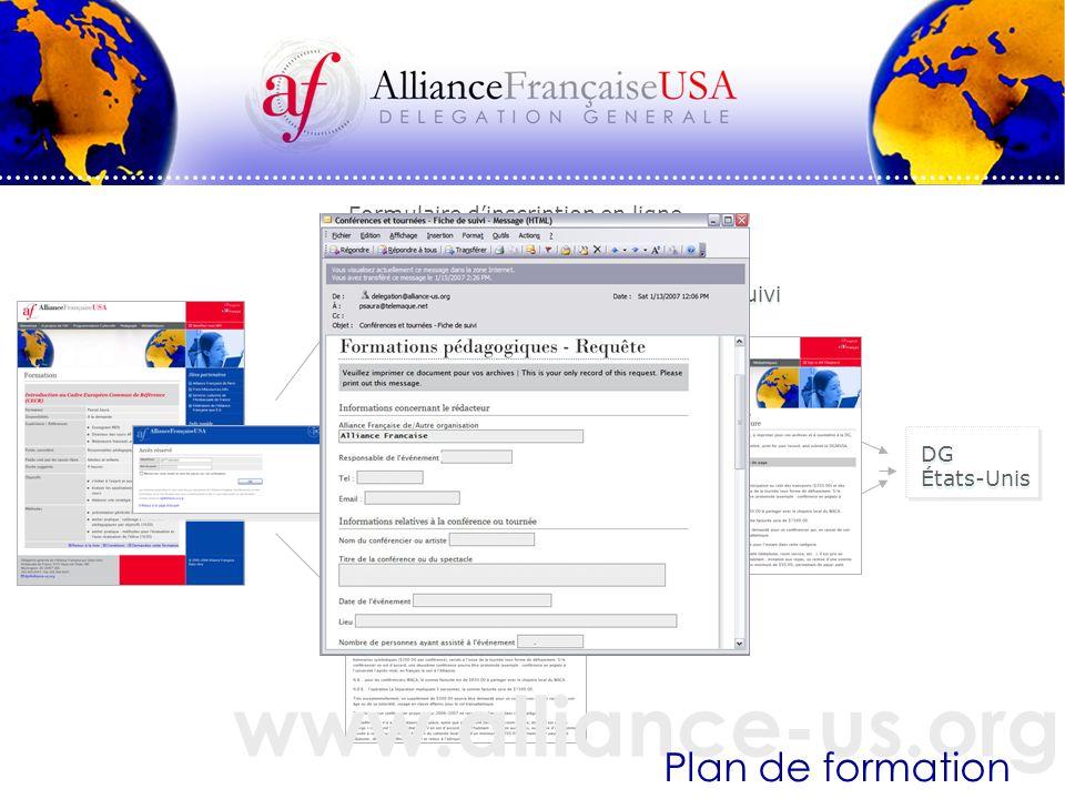 DG États-Unis DG États-Unis Fiche de suivi Formulaire dinscription en ligne Conditions daccueil www.alliance-us.org Plan de formation