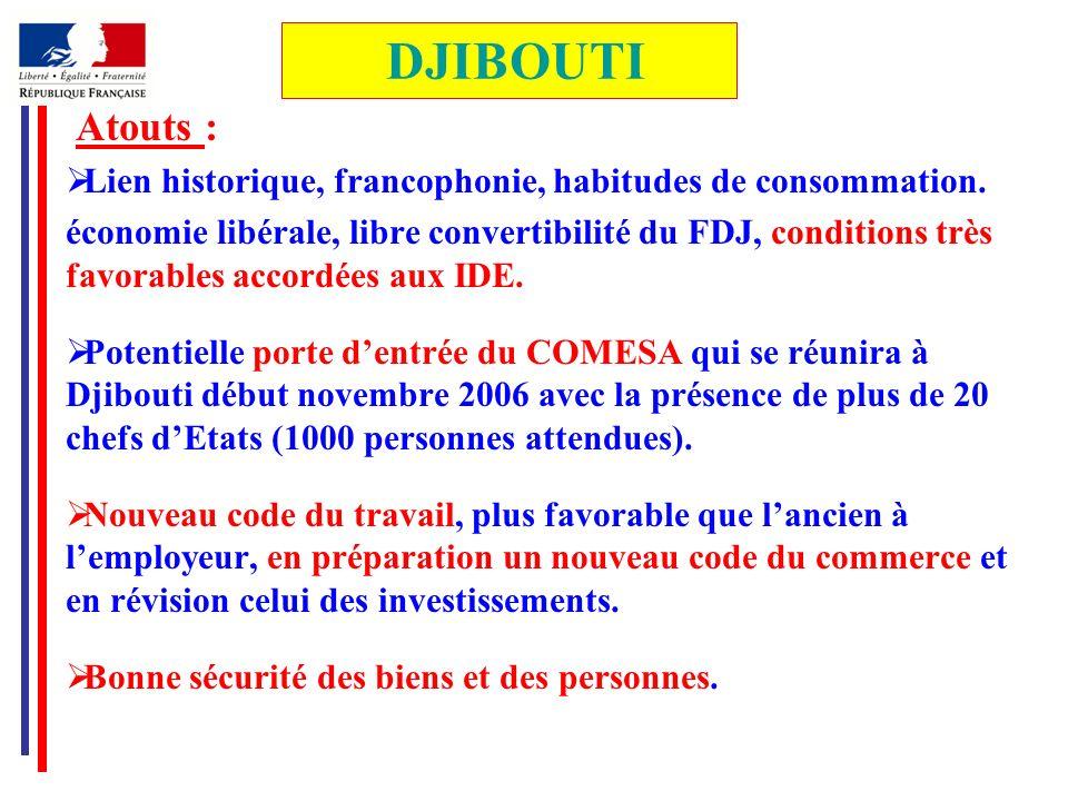 Atouts : Lien historique, francophonie, habitudes de consommation. économie libérale, libre convertibilité du FDJ, conditions très favorables accordée
