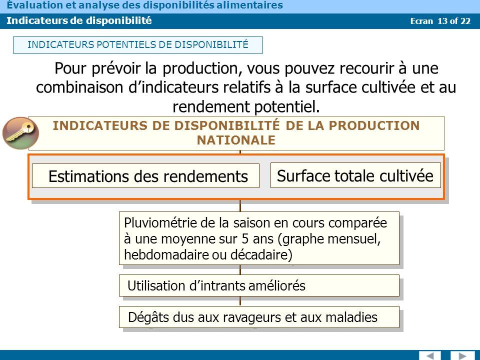 Ecran 13 of 22 Évaluation et analyse des disponibilités alimentaires Indicateurs de disponibilité INDICATEURS DE DISPONIBILITÉ DE LA PRODUCTION NATION