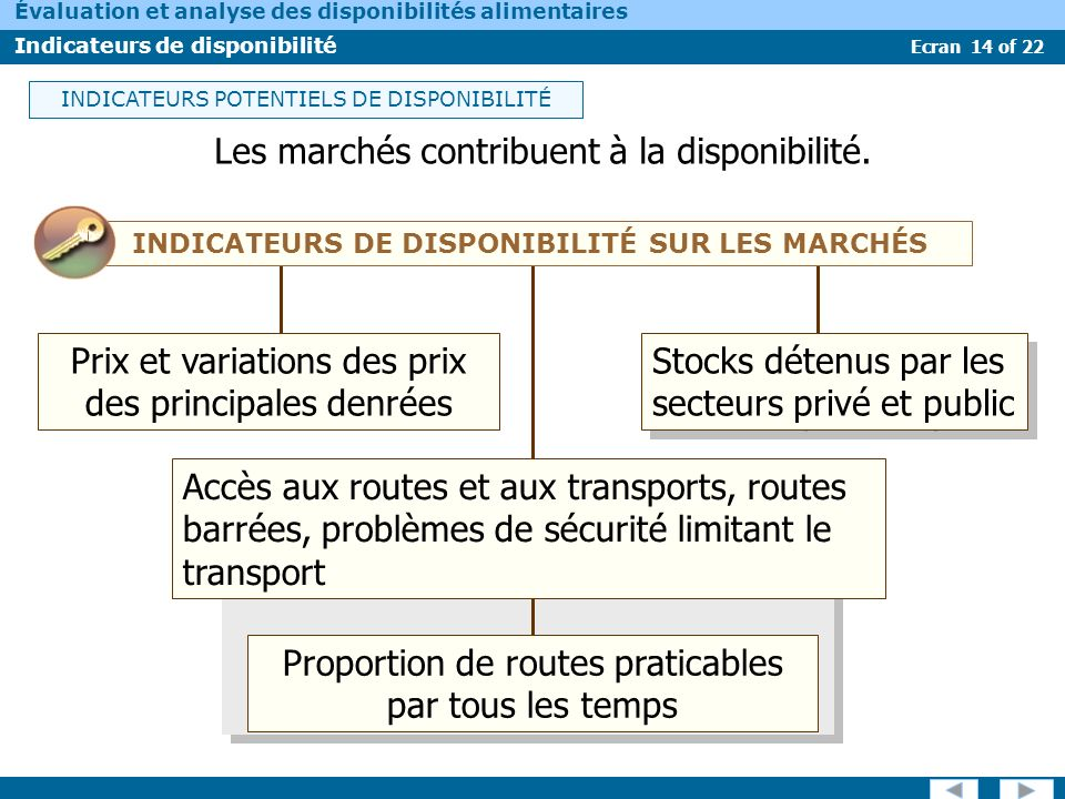 Ecran 14 of 22 Évaluation et analyse des disponibilités alimentaires Indicateurs de disponibilité INDICATEURS DE DISPONIBILITÉ SUR LES MARCHÉS Les mar