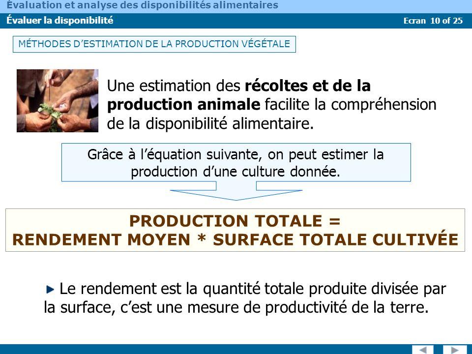 Ecran 10 of 25 Évaluation et analyse des disponibilités alimentaires Évaluer la disponibilité M É THODES DESTIMATION DE LA PRODUCTION VÉGÉTALE PRODUCT