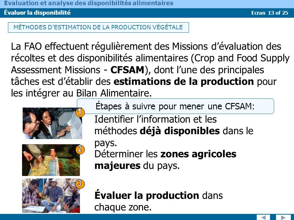Ecran 13 of 25 Évaluation et analyse des disponibilités alimentaires Évaluer la disponibilité La FAO effectuent régulièrement des Missions dévaluation