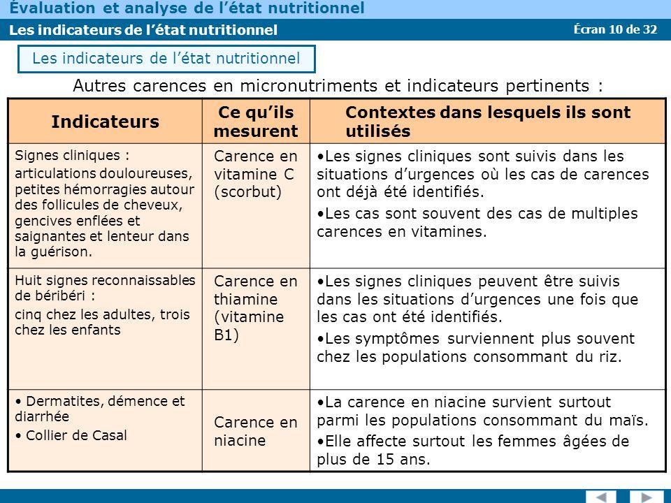 Écran 10 de 32 Évaluation et analyse de létat nutritionnel Les indicateurs de létat nutritionnel Autres carences en micronutriments et indicateurs per