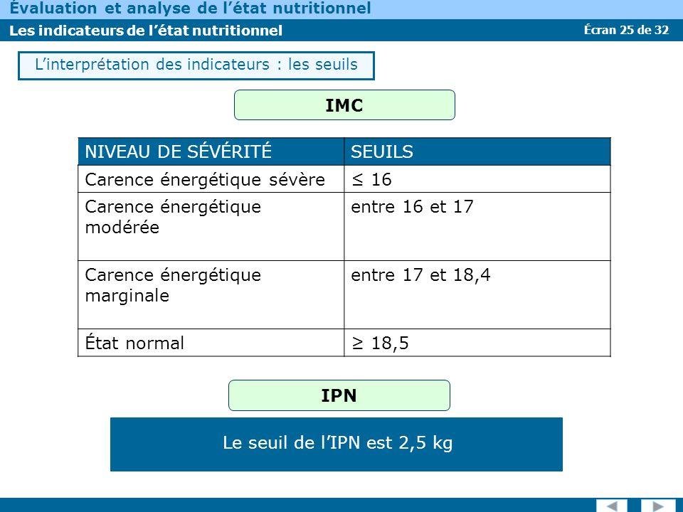 Écran 25 de 32 Évaluation et analyse de létat nutritionnel Les indicateurs de létat nutritionnel Linterprétation des indicateurs : les seuils IMC NIVE