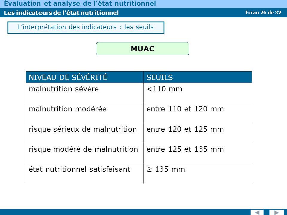 Écran 26 de 32 Évaluation et analyse de létat nutritionnel Les indicateurs de létat nutritionnel Linterprétation des indicateurs : les seuils MUAC NIV