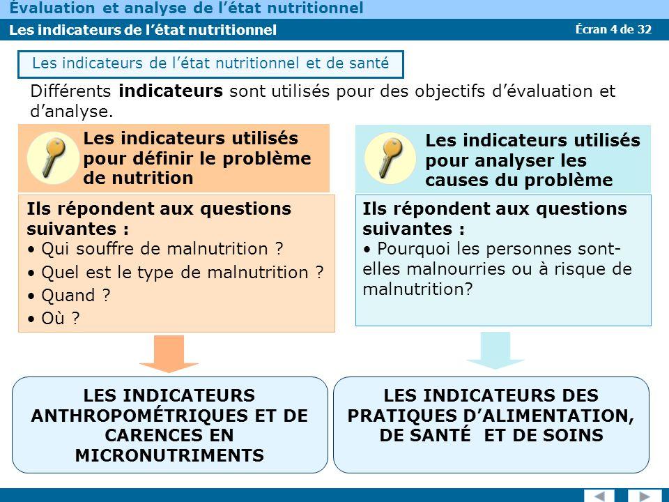 Écran 5 de 32 Évaluation et analyse de létat nutritionnel Les indicateurs de létat nutritionnel IndicateurCe quil mesure/Son usage Faible poids-pour- taille ÉMACIATION (malnutrition aigüe) Faible taille-pour-âge ou Faible longueur-pour- âge RETARD DE CROISSANCE (malnutrition chronique) Faible poids-pour-âgeINSUFFISANCE PONDÉRALE (malnutrition aigüe ou chronique ou les deux) Les indicateurs de létat nutritionnel Il existe trois indicateurs anthropométriques principaux pour les enfants âgés de moins de cinq ans : lémaciation ; le retard de croissance; et linsuffisance pondérale.