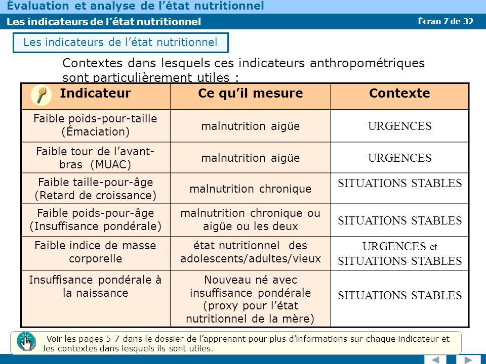 Écran 28 de 32 Évaluation et analyse de létat nutritionnel Les indicateurs de létat nutritionnel Cependant, il existe plusieurs problèmes puisquils : Linterprétation des indicateurs Certaines organisations ont inclus quelques uns de ces problèmes dans leurs cadres conceptuels.