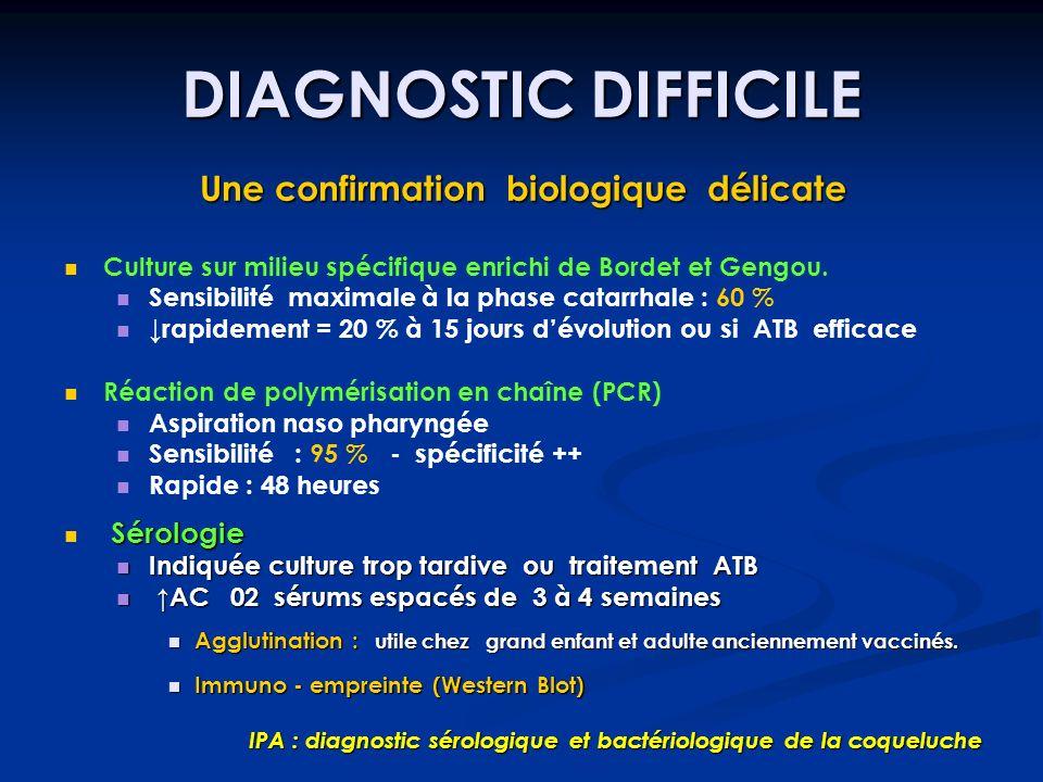 DIAGNOSTIC DIFFICILE Une confirmation biologique délicate Culture sur milieu spécifique enrichi de Bordet et Gengou. Sensibilité maximale à la phase c