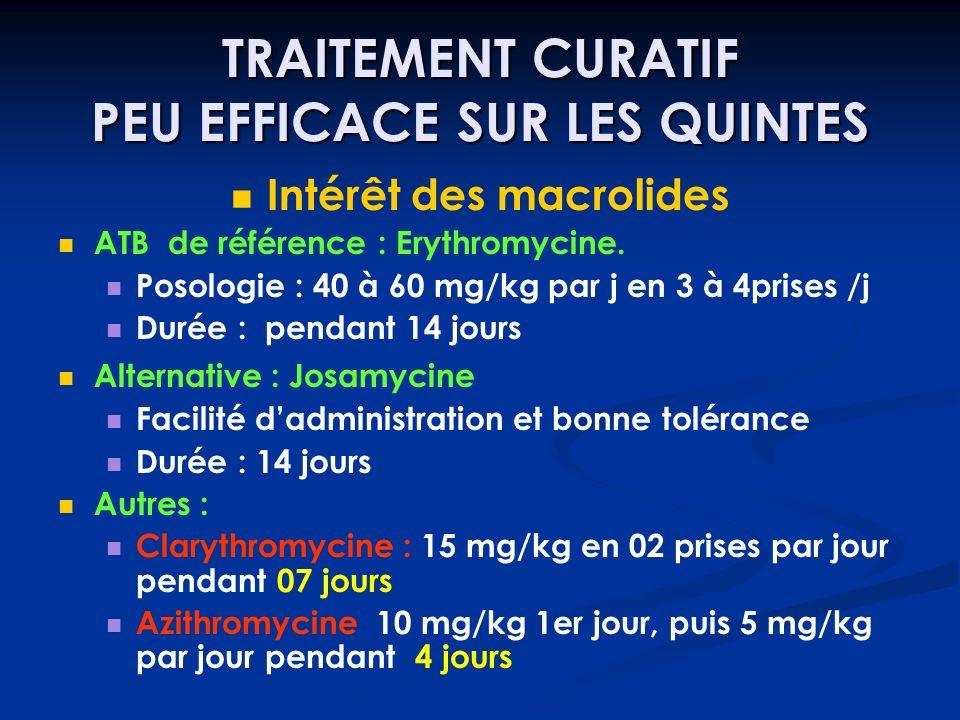 TRAITEMENT CURATIF PEU EFFICACE SUR LES QUINTES Intérêt des macrolides ATB de référence : Erythromycine. Posologie : 40 à 60 mg/kg par j en 3 à 4prise