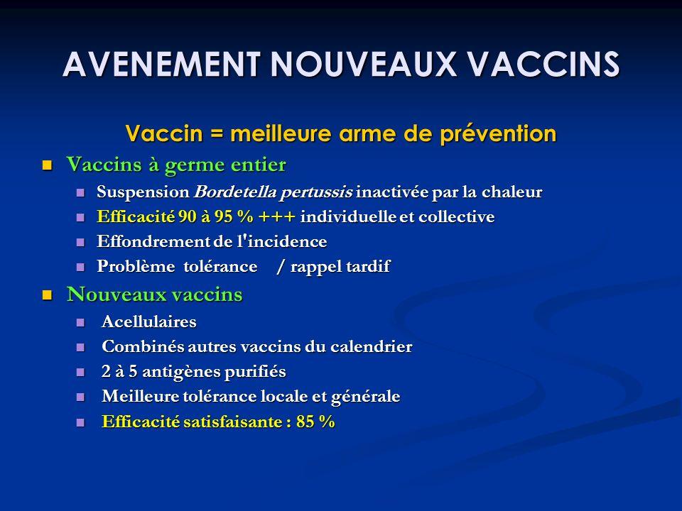 AVENEMENT NOUVEAUX VACCINS Vaccin = meilleure arme de prévention Vaccins à germe entier Vaccins à germe entier Suspension Bordetella pertussis inactiv