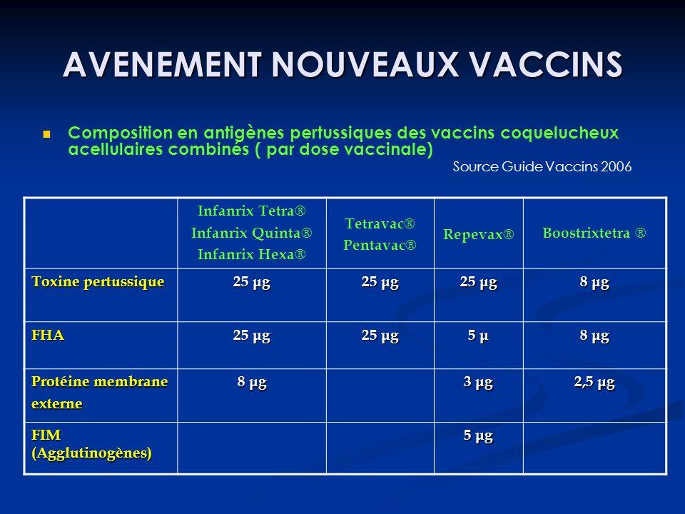 AVENEMENT NOUVEAUX VACCINS Composition en antigènes pertussiques des vaccins coquelucheux acellulaires combinés ( par dose vaccinale) Source Guide Vac