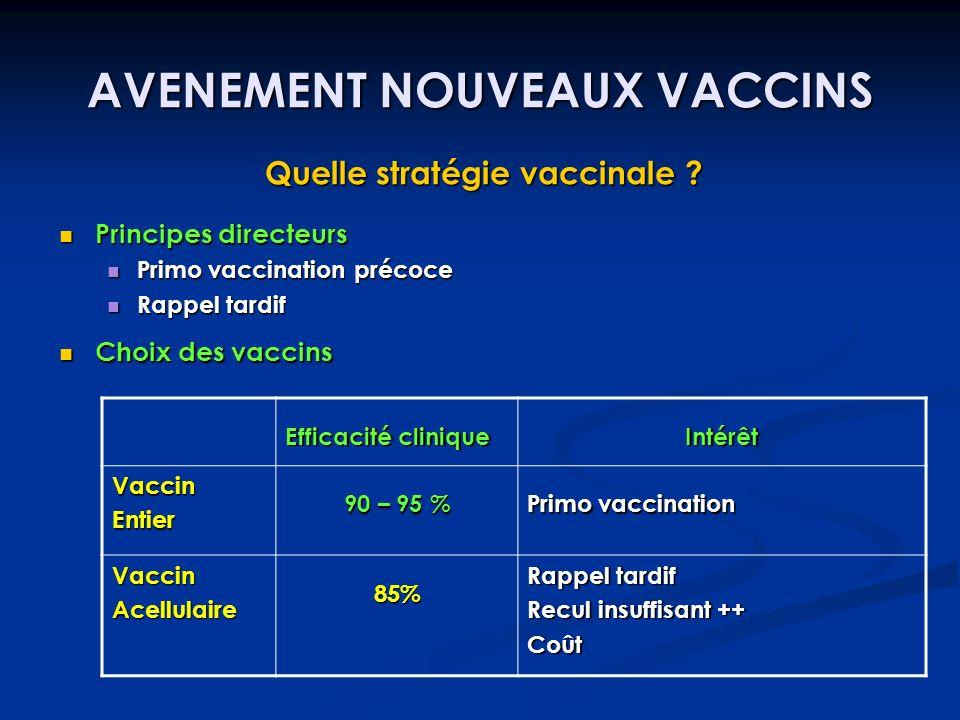 AVENEMENT NOUVEAUX VACCINS Quelle stratégie vaccinale ? Principes directeurs Principes directeurs Primo vaccination précoce Primo vaccination précoce
