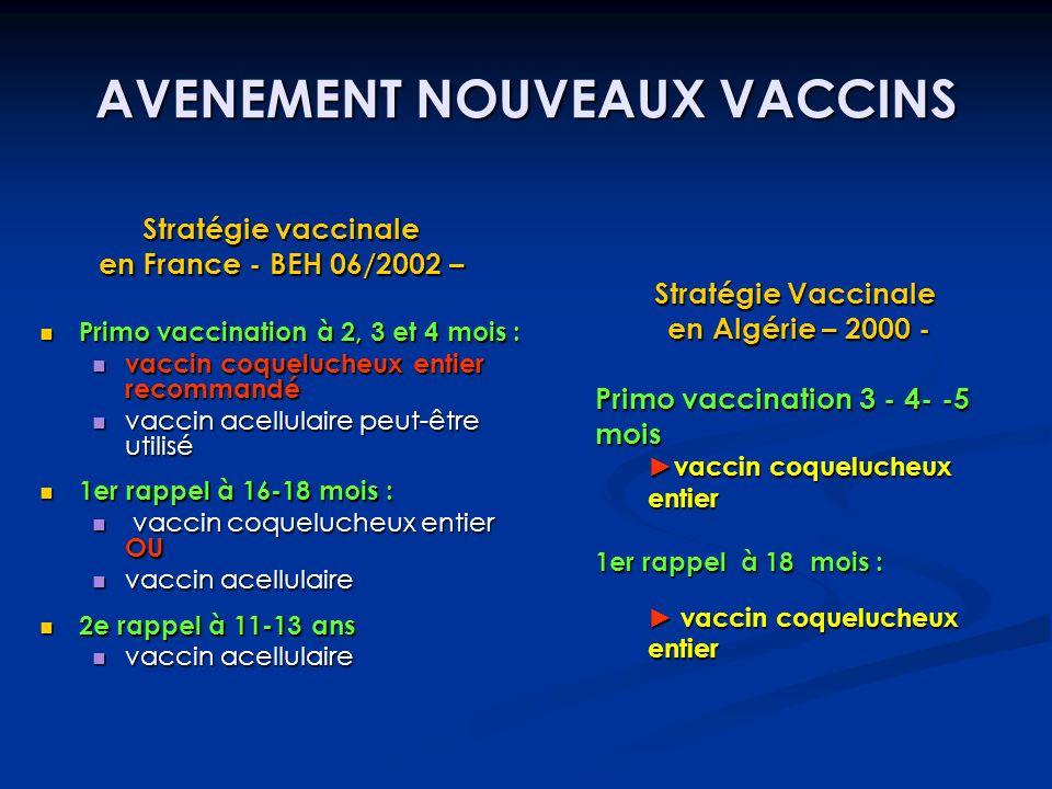 AVENEMENT NOUVEAUX VACCINS Stratégie vaccinale en France - BEH 06/2002 – Primo vaccination à 2, 3 et 4 mois : Primo vaccination à 2, 3 et 4 mois : vac