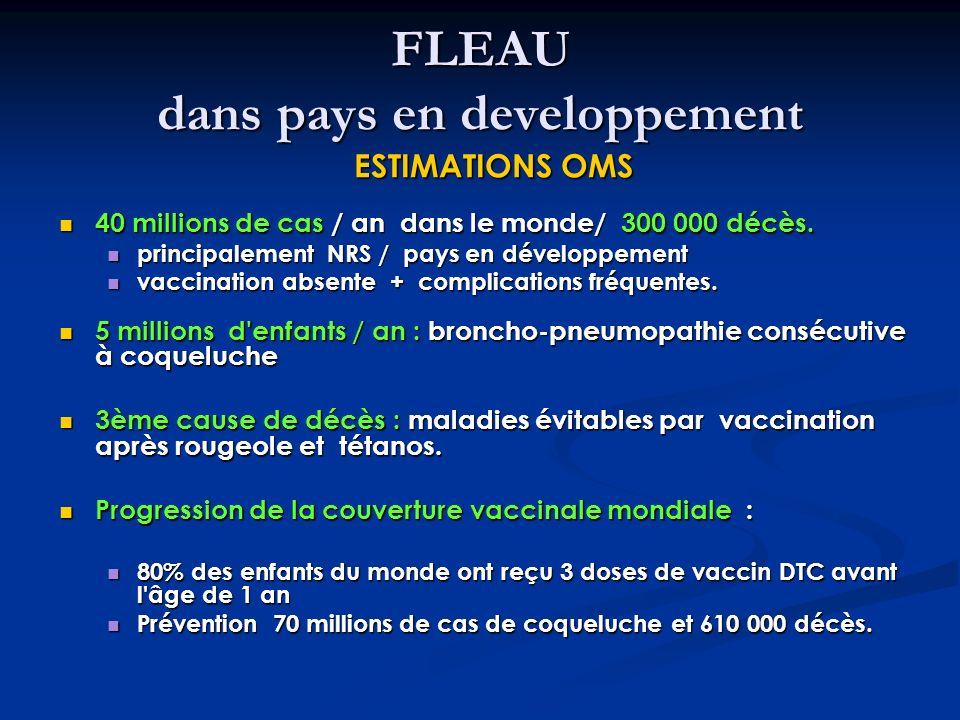 FLEAU dans pays en developpement ESTIMATIONS OMS ESTIMATIONS OMS 40 millions de cas / an dans le monde/ 300 000 décès. 40 millions de cas / an dans le