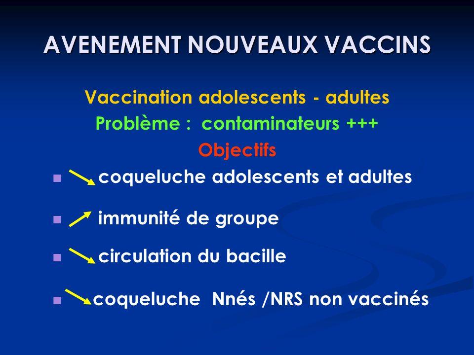 AVENEMENT NOUVEAUX VACCINS Vaccination adolescents - adultes Problème : contaminateurs +++ Objectifs coqueluche adolescents et adultes immunité de gro