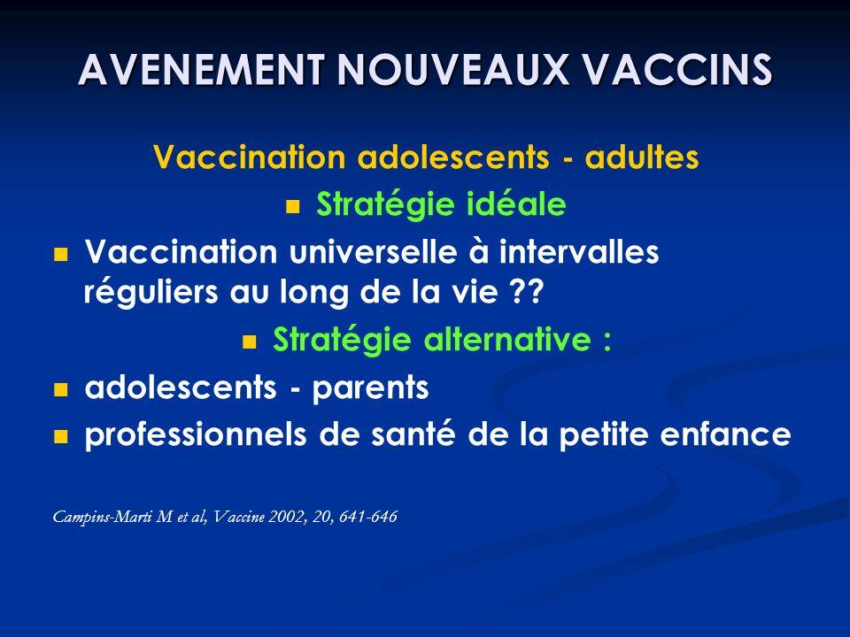AVENEMENT NOUVEAUX VACCINS Vaccination adolescents - adultes Stratégie idéale Vaccination universelle à intervalles réguliers au long de la vie ?? Str