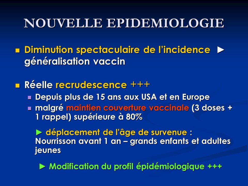 NOUVELLE EPIDEMIOLOGIE Diminution spectaculaire de lincidence généralisation vaccin Diminution spectaculaire de lincidence généralisation vaccin Réell