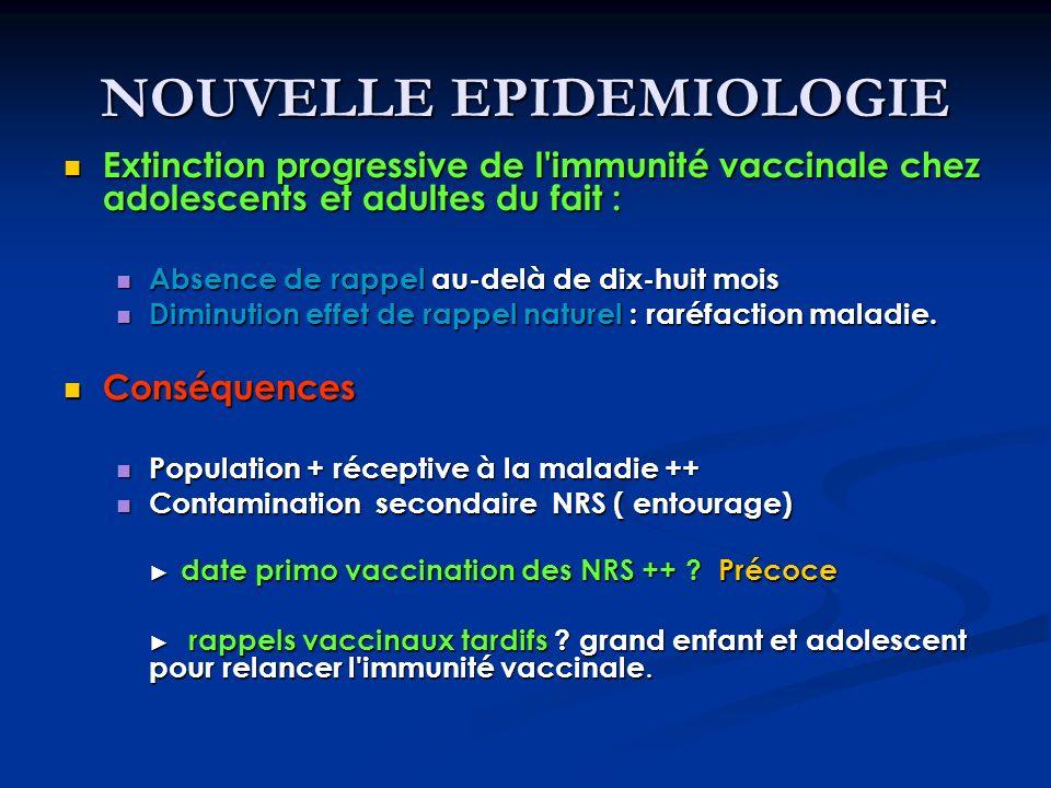 NOUVELLE EPIDEMIOLOGIE Extinction progressive de l'immunité vaccinale chez adolescents et adultes du fait : Extinction progressive de l'immunité vacci