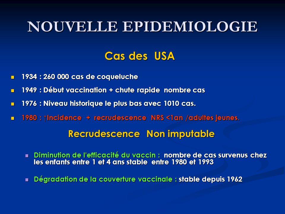 NOUVELLE EPIDEMIOLOGIE Cas des USA Cas des USA 1934 : 260 000 cas de coqueluche 1934 : 260 000 cas de coqueluche 1949 : Début vaccination + chute rapi