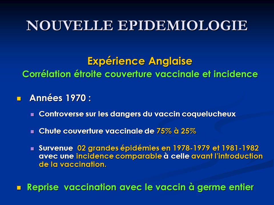 NOUVELLE EPIDEMIOLOGIE Expérience Anglaise Corrélation étroite couverture vaccinale et incidence Années 1970 : Années 1970 : Controverse sur les dange