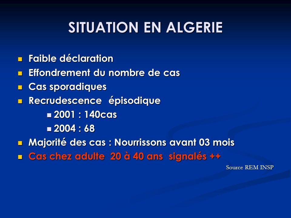 SITUATION EN ALGERIE Faible déclaration Faible déclaration Effondrement du nombre de cas Effondrement du nombre de cas Cas sporadiques Cas sporadiques