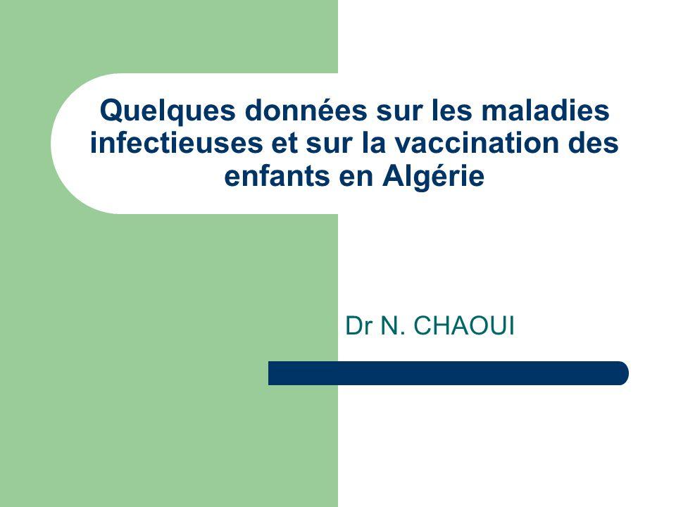 Dr N. CHAOUI Quelques données sur les maladies infectieuses et sur la vaccination des enfants en Algérie