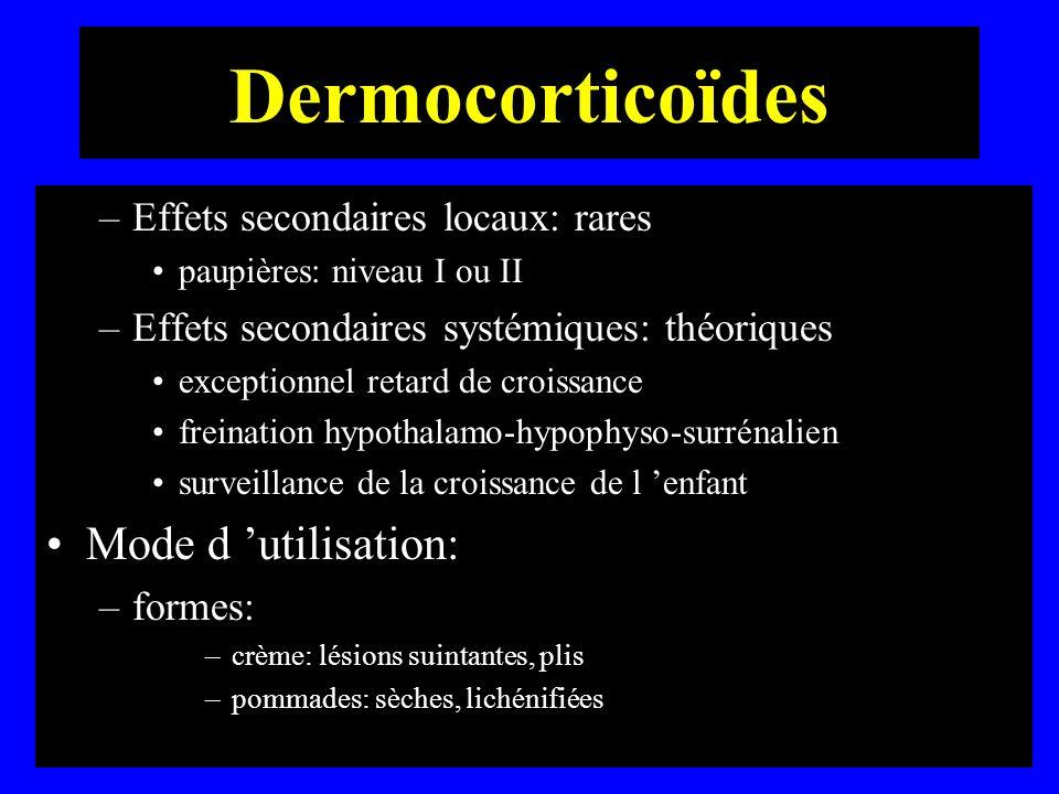 Dermocorticoïdes –Effets secondaires locaux: rares paupières: niveau I ou II –Effets secondaires systémiques: théoriques exceptionnel retard de croiss