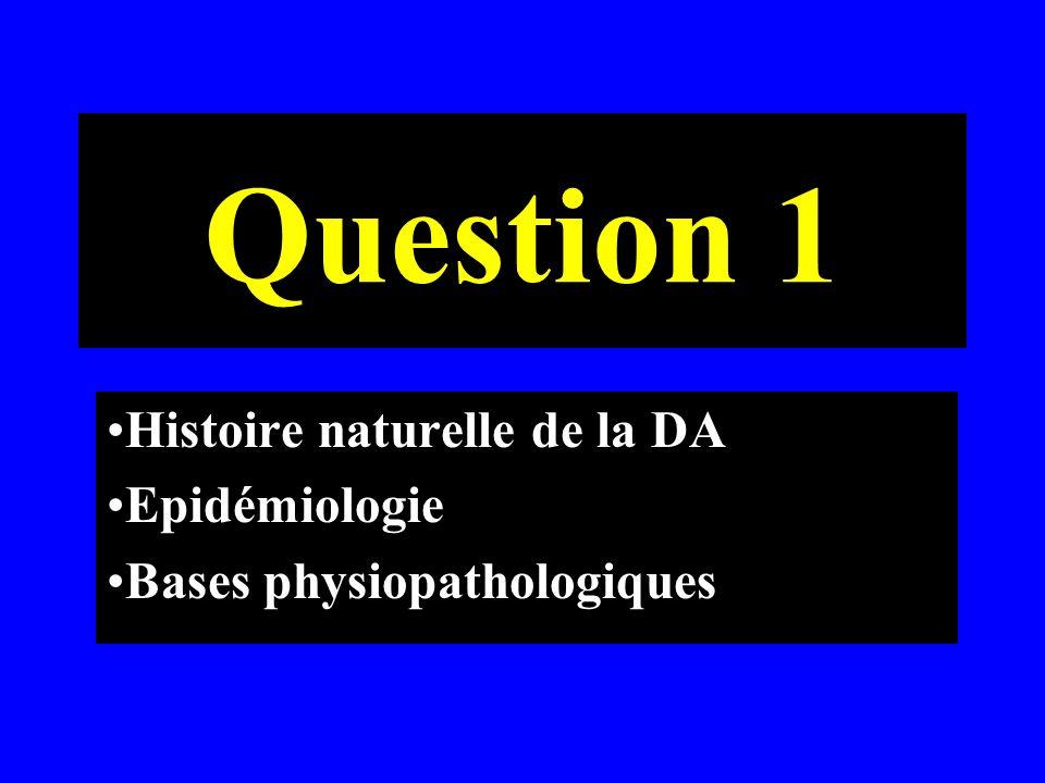 Question 1 Histoire naturelle de la DA Epidémiologie Bases physiopathologiques
