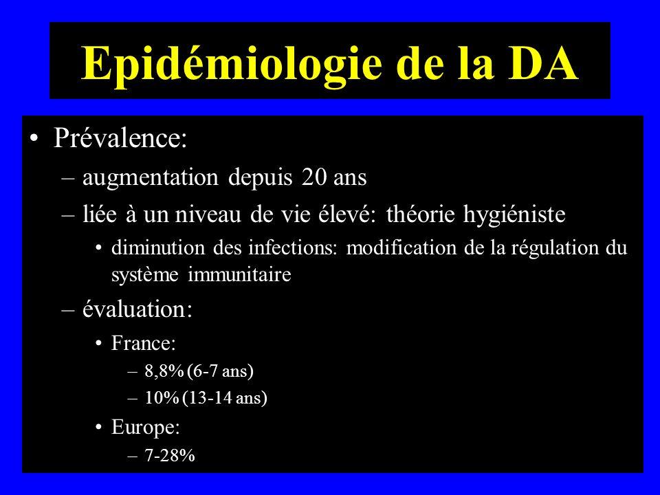 Epidémiologie de la DA Prévalence: –augmentation depuis 20 ans –liée à un niveau de vie élevé: théorie hygiéniste diminution des infections: modificat
